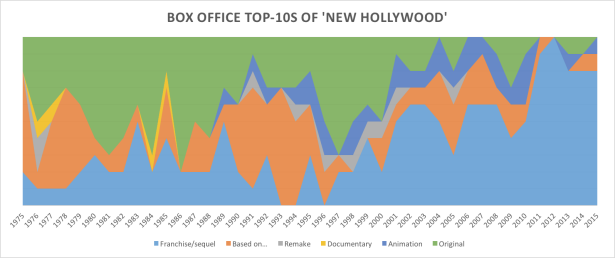 top10snewhollywood